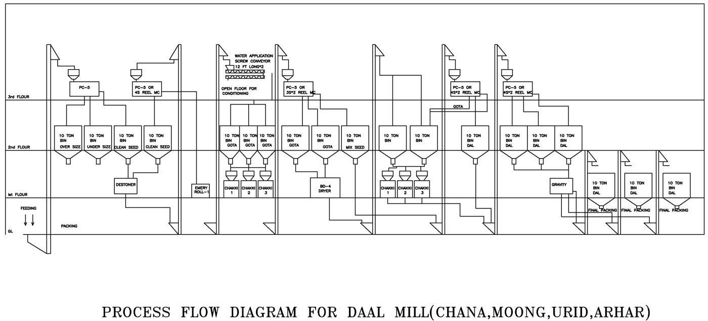 DAAL-MILL-04.08.17-Model